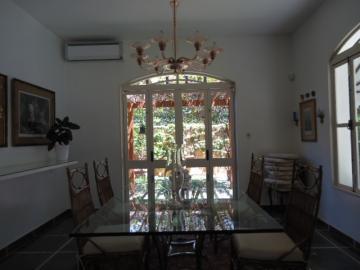 Alugar Casa / Condomínio em Ribeirão Preto. apenas R$ 2.700.000,00
